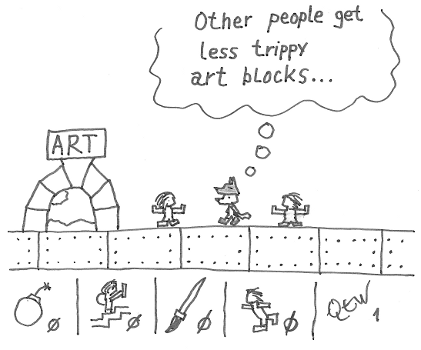 Art blockers